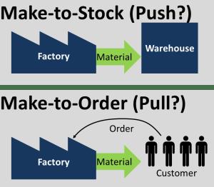 Classificazione Impianti Produttivi in funzione delleDomanda