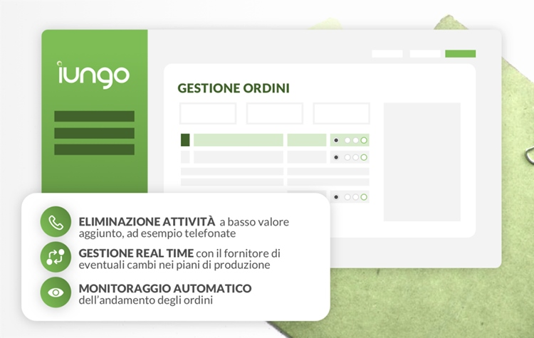 Vi consiglio… la Digital Supply Chain di IUNGO